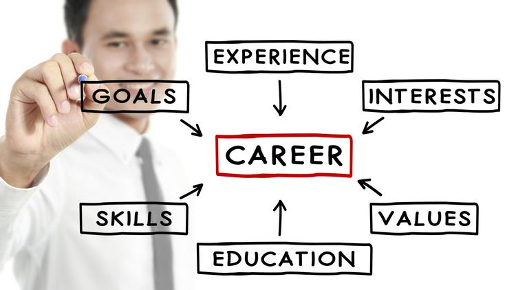 career-digital-marlketing-training-digital-marketing-profs